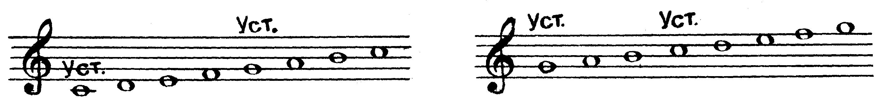 Лады народной музыки в контексте